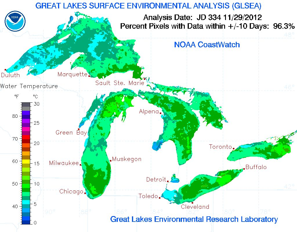 The Great Lakes Water Temperatures