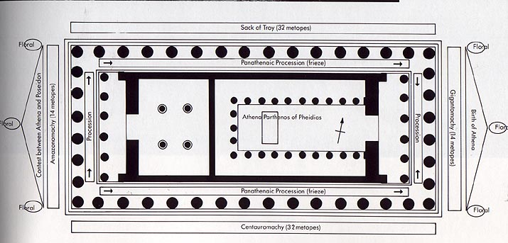 parthenon gallery of images : parthenon diagram - findchart.co