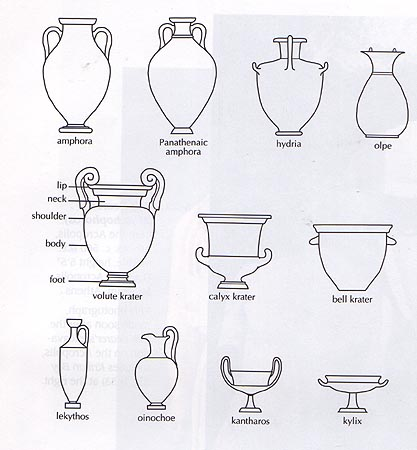 Archaic Vase Painting