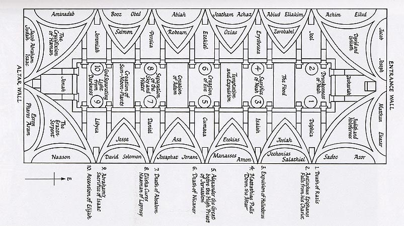 Sistine Chapel Floor Plan Plan of the sistine chapel