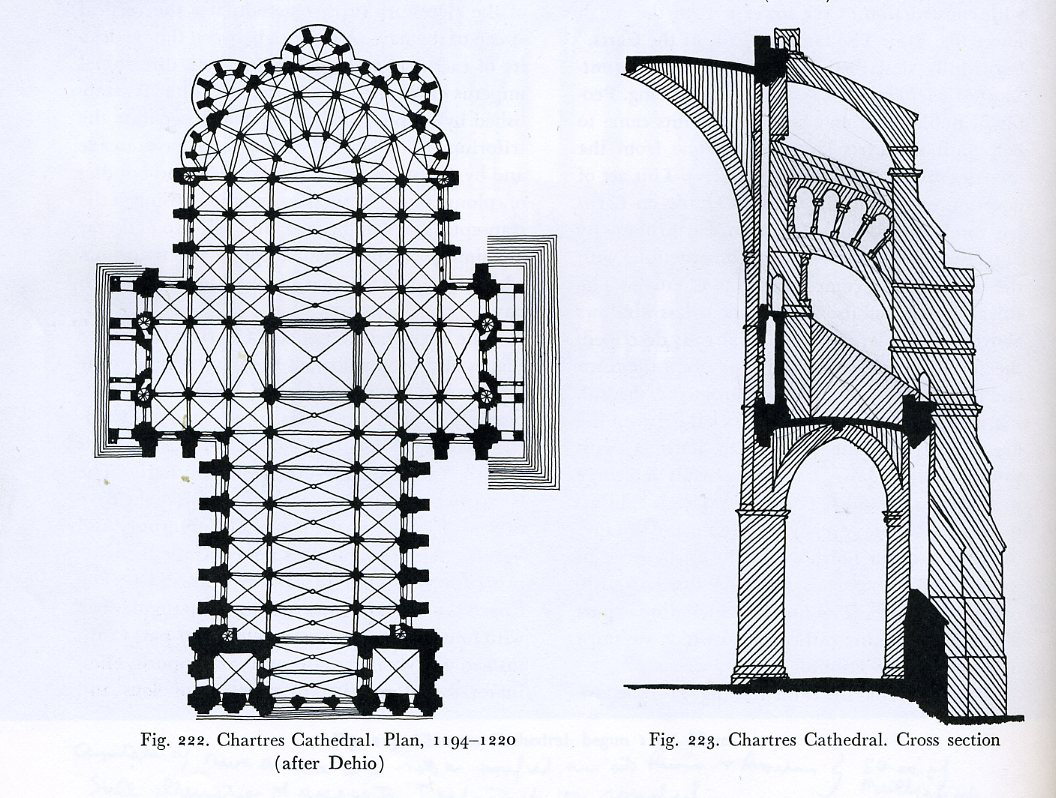 Elevation Plan And Cross Section : Gothic architecture