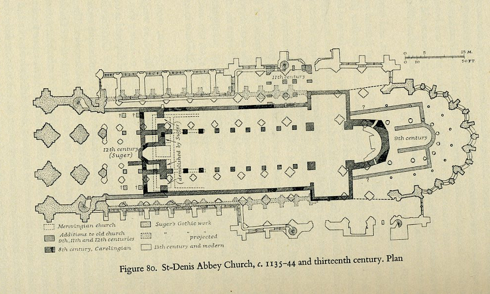Plan Of St Denis