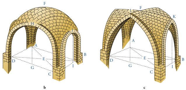 Gothic Architecture Diagram