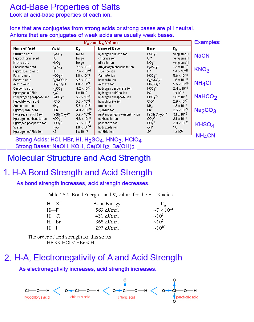 CHEMISTRY 112 – Acid and Bases Worksheet Answer Key