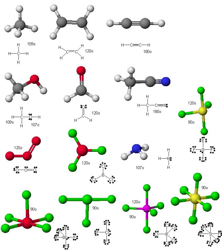 Molecular shape.