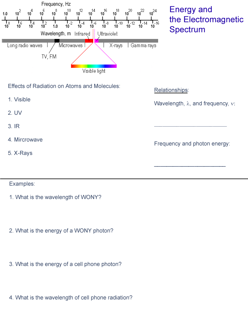 The electromagnetic spectrum worksheet answer key 24 1